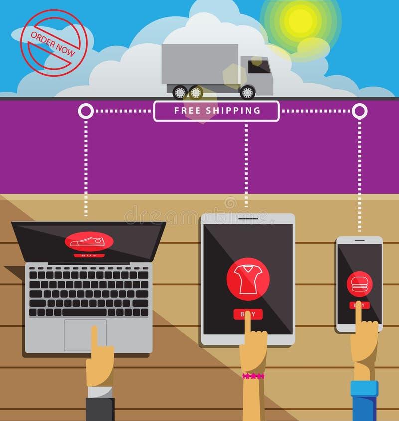 Fondo o insegna online del negozio di trasporto libero royalty illustrazione gratis