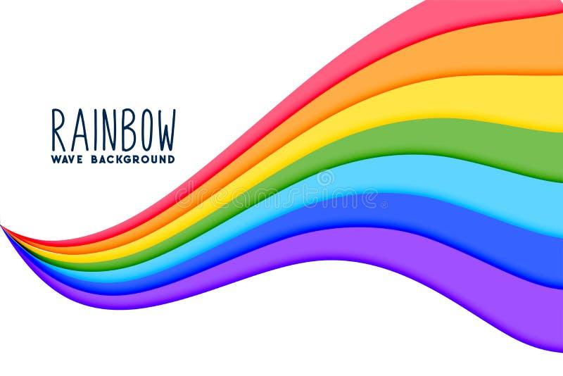 Fondo ondulado colorido del flujo del arco iris libre illustration