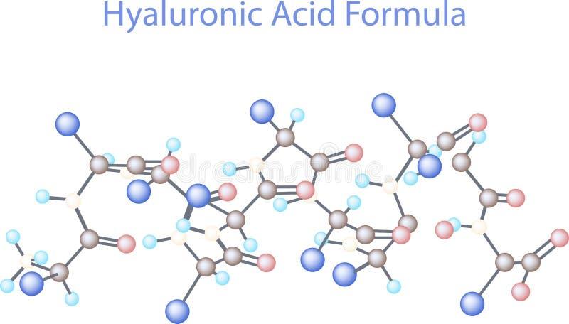 Fondo scientifico di infographics di vettore Ricerca dell'acido ialuronico illustrazione vettoriale