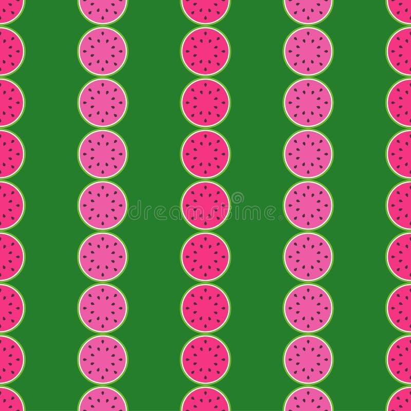Fondo senza cuciture del modello della fetta dell'anguria Frutta tropicale illustrazione di stock