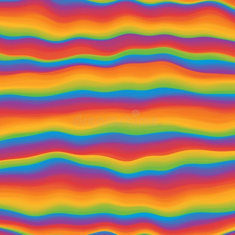 Fondo vivo psichedelico dell'arcobaleno di hippy Pendenza iridescente Illustrazione di vettore illustrazione vettoriale