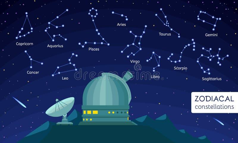 Fondo zodiacale di concetto delle costellazioni, stile piano illustrazione di stock