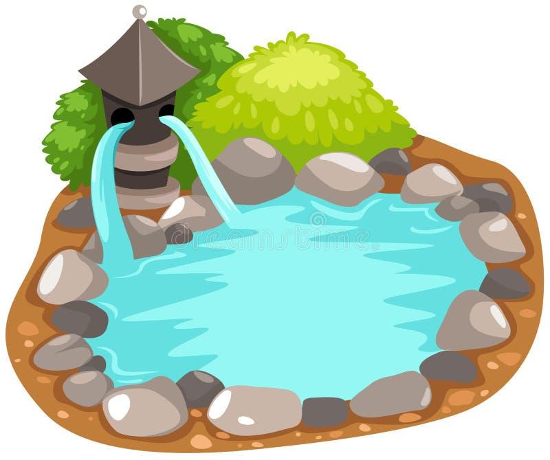fontanna japończyk royalty ilustracja