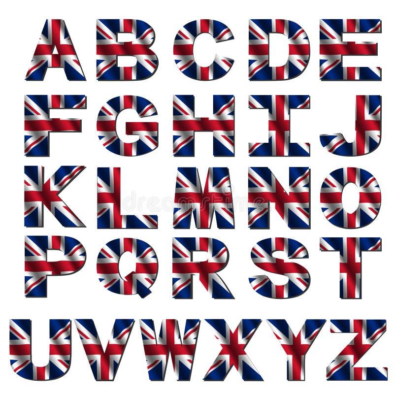 Fonte tipografica britannica della bandierina