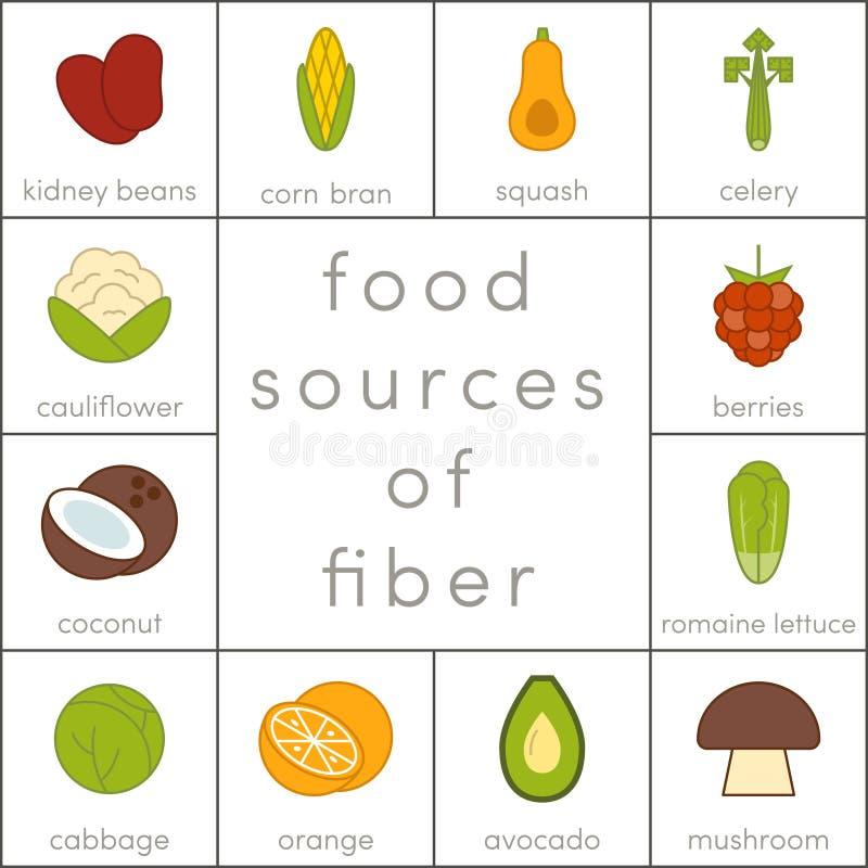 Fontes do alimento de fibra ilustração stock
