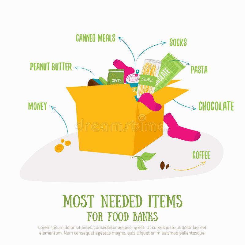 Food donation box concept illustration. Most needed items for banks vector infographics with caned meat, socks stock illustration