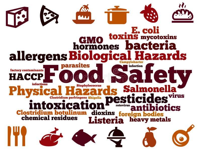 Download Food hazards stock illustration. Illustration of dioxins - 61553599