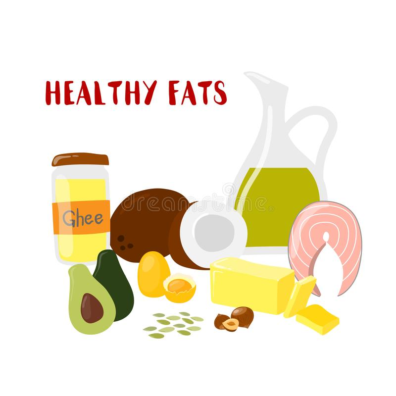 Food with Healthy fats and oils banner isolated on white. Ghee, butter, coconut, salmon, nuts, olive and avocado products. Vector. Cartoon illustration stock illustration