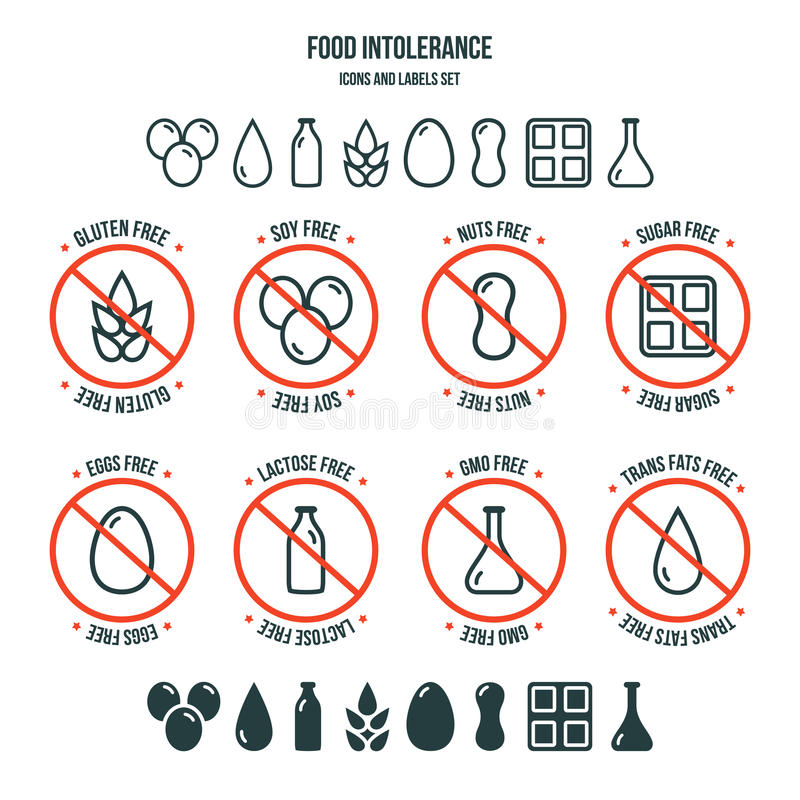 Free Food Allergy Icons