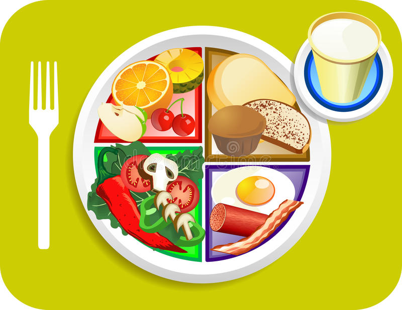 Food My Plate Breakfast Portions. Vector illustration of Breakfast items for the new my plate replacing food pyramid royalty free illustration