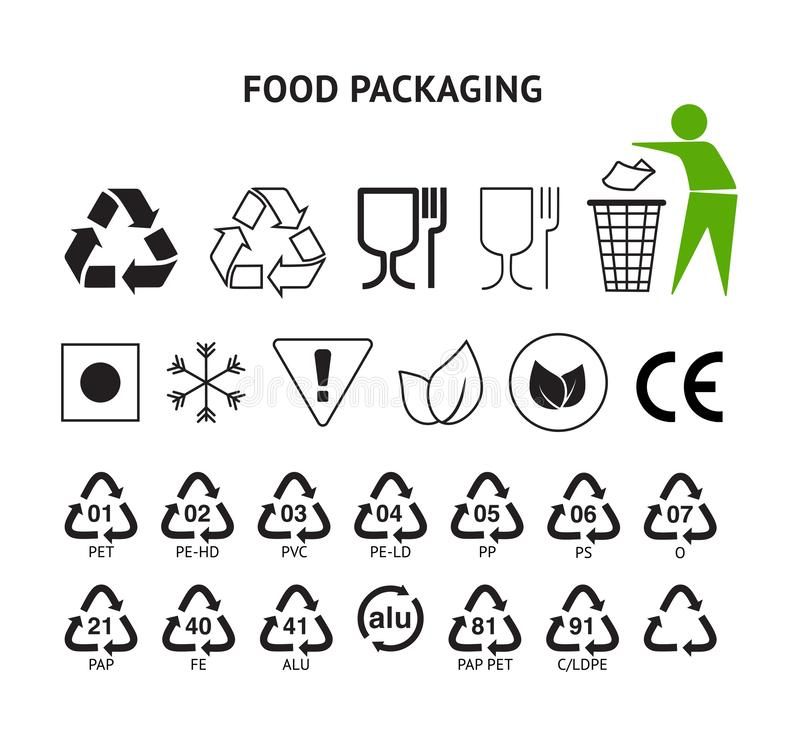 Food packaging symbols set resin icons plastic wrapping package sign. European conformity handbook general symbols vector illustration