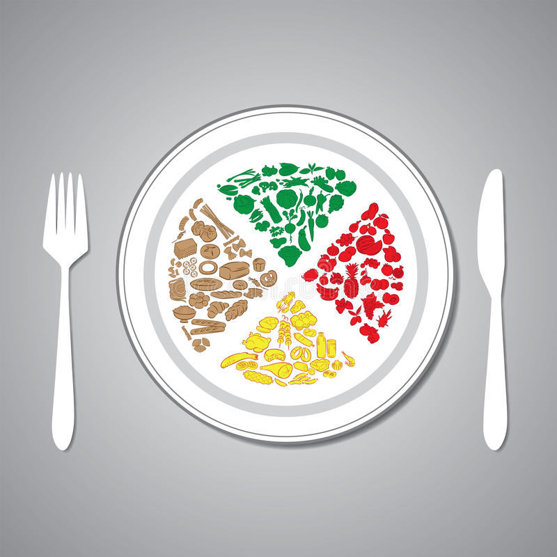 Food plate. Vector illustration of foods on plate vector illustration