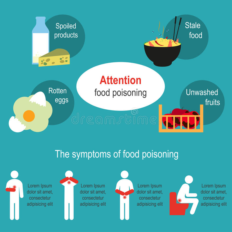 Food poisoning. Vector illustration stock illustration