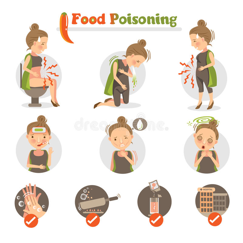Food Poisoning. Woman having a stomachache.food poisoning. isolated on white background.cartoon Vector illustrations stock illustration