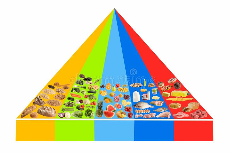 Food pyramid. Isolated on white background stock photography