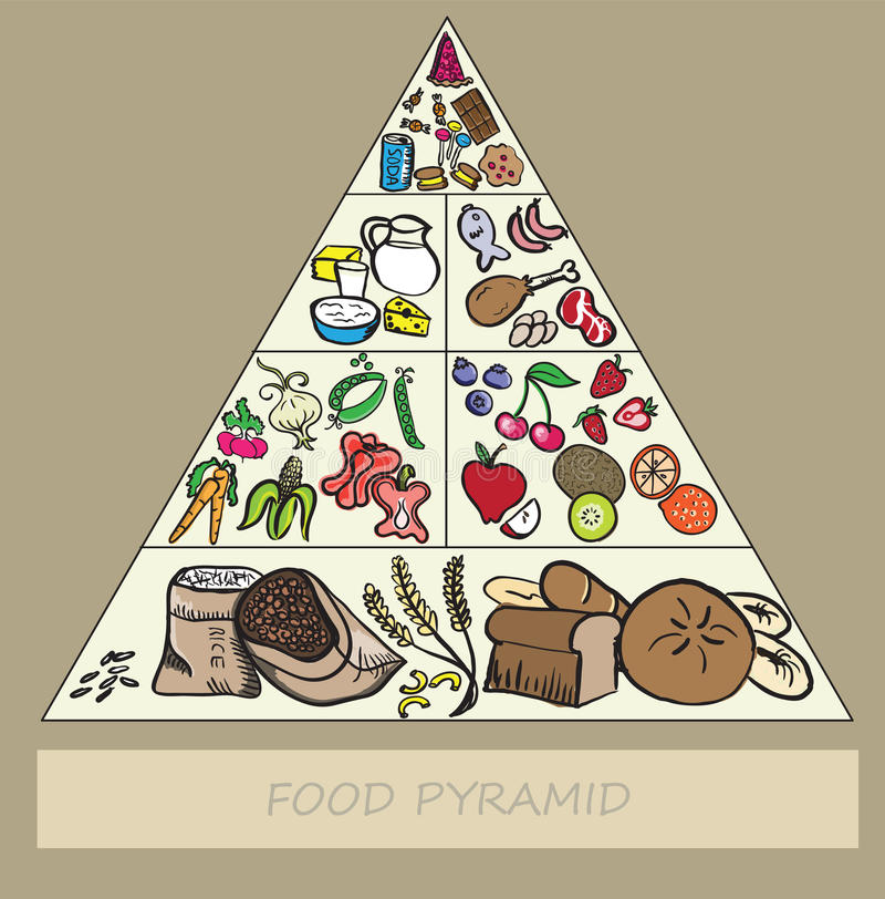 Food pyramid royalty free illustration