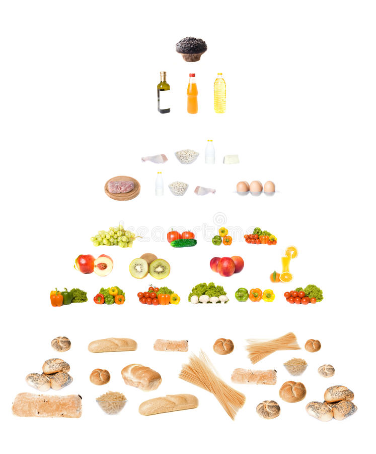 Food pyramid. On a white background stock photos