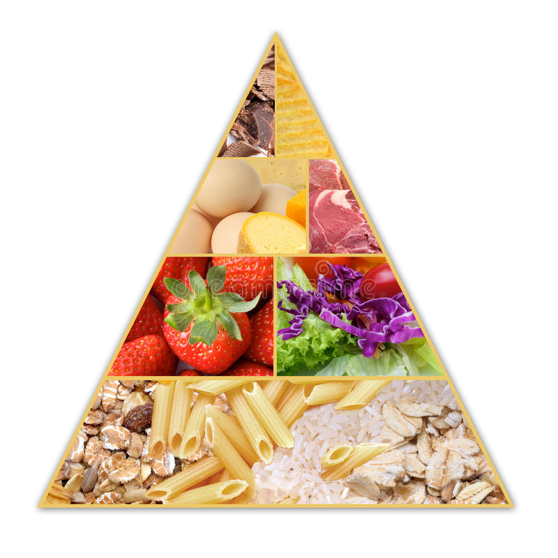 Food Pyramid royalty free stock images