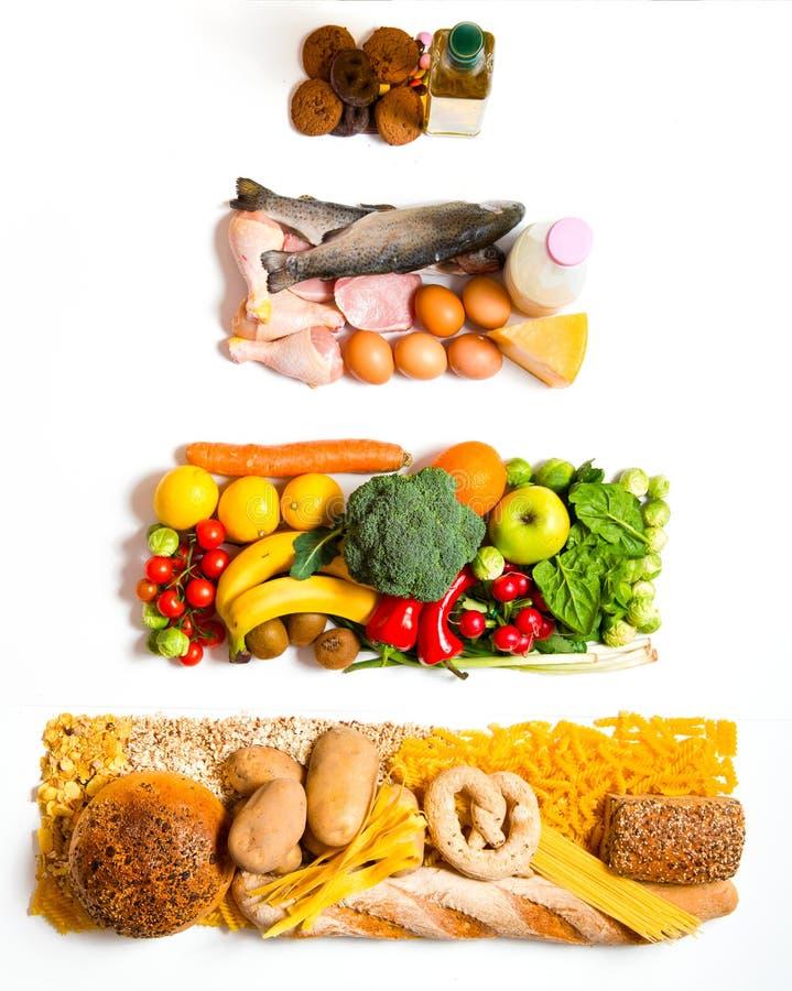 Free Food Pyramid Stock Photos - 29936933