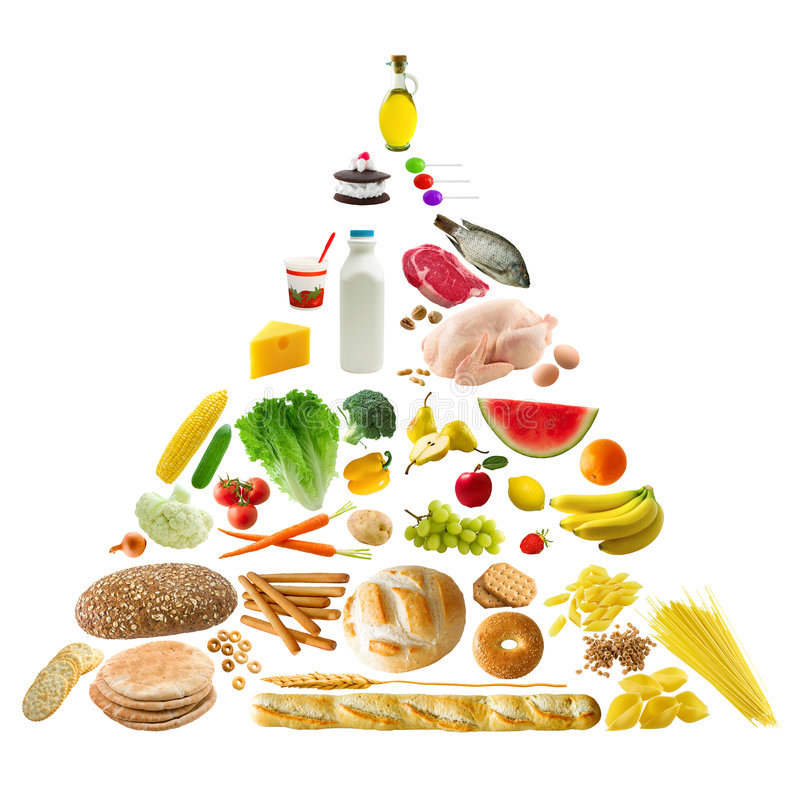 Food Pyramid. A guide to daily food choices royalty free stock image