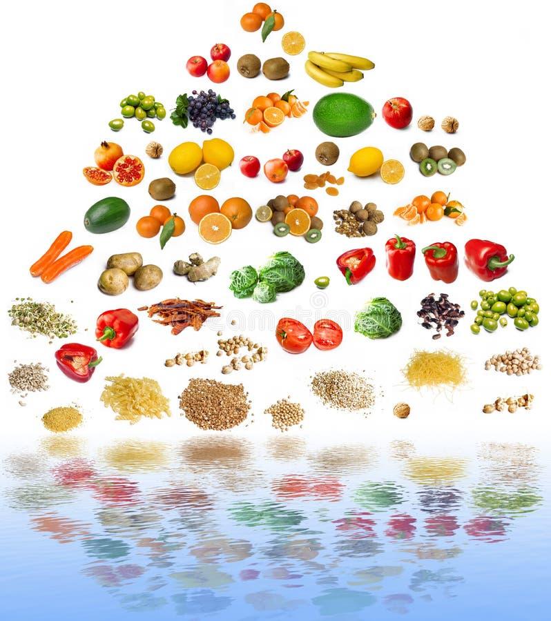 Free Food Pyramid Royalty Free Stock Photo - 6151355