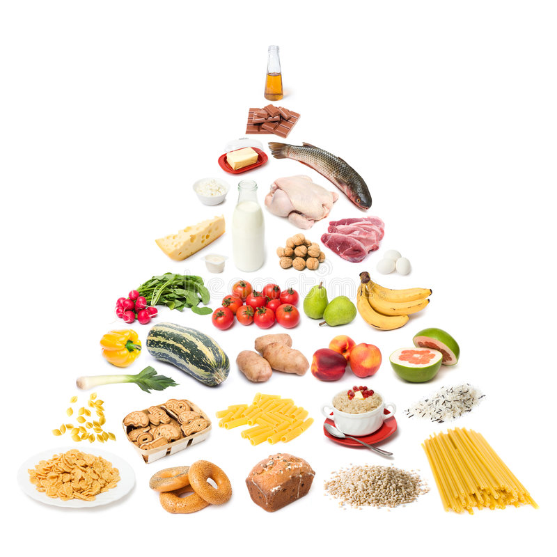 Food pyramid. Isolated on white background stock images