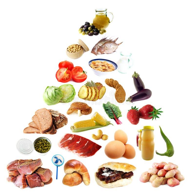 Free Food Pyramid Stock Photography - 7796472
