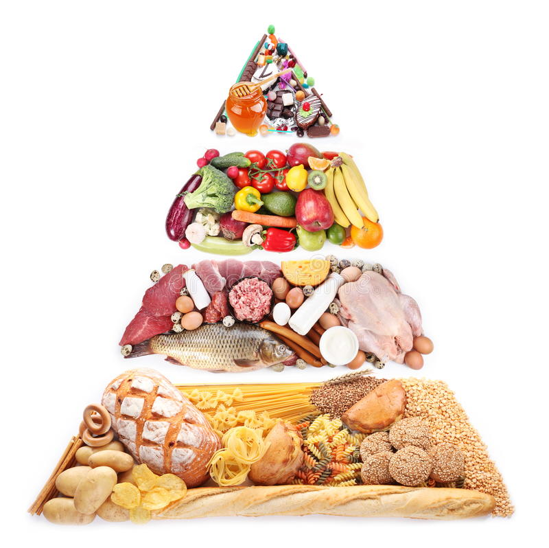Free Food Pyramid For A Balanced Diet. Stock Photography - 14205242