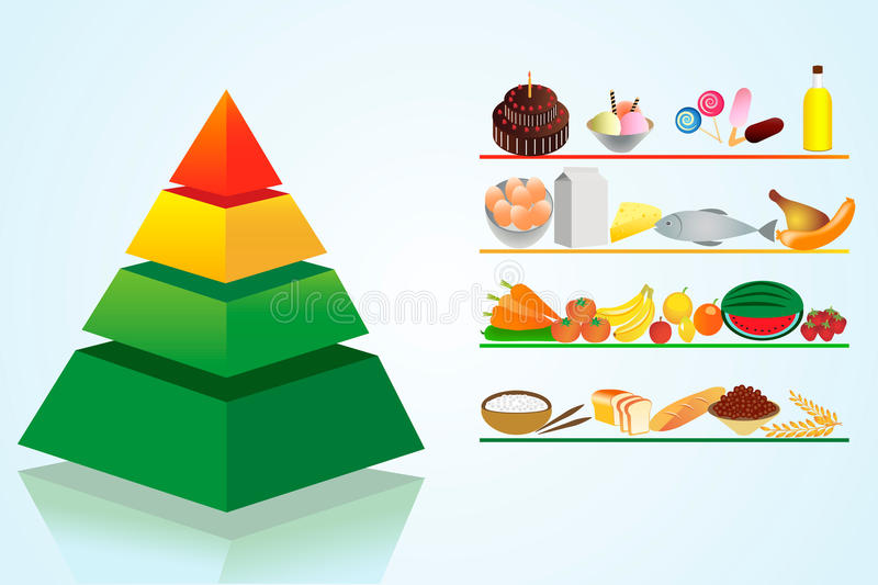 3D Pyramide Food stock illustration