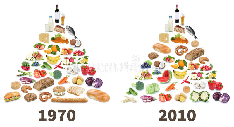 Food pyramid healthy eating comparison fruits and vegetables fruit collage isolated stock images