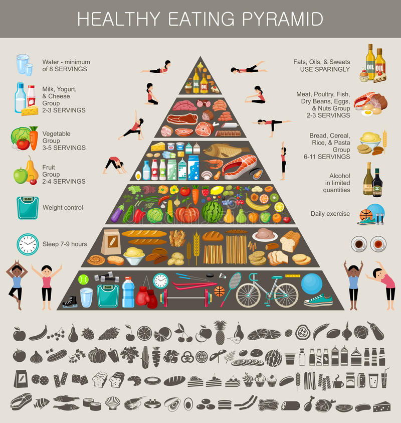 Free Food Pyramid Healthy Eating Infographic Royalty Free Stock Photography - 59023177