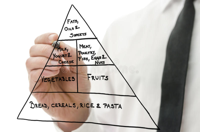 Food pyramid. Male hand drawing food pyramid on a virtual whiteboard royalty free stock photography