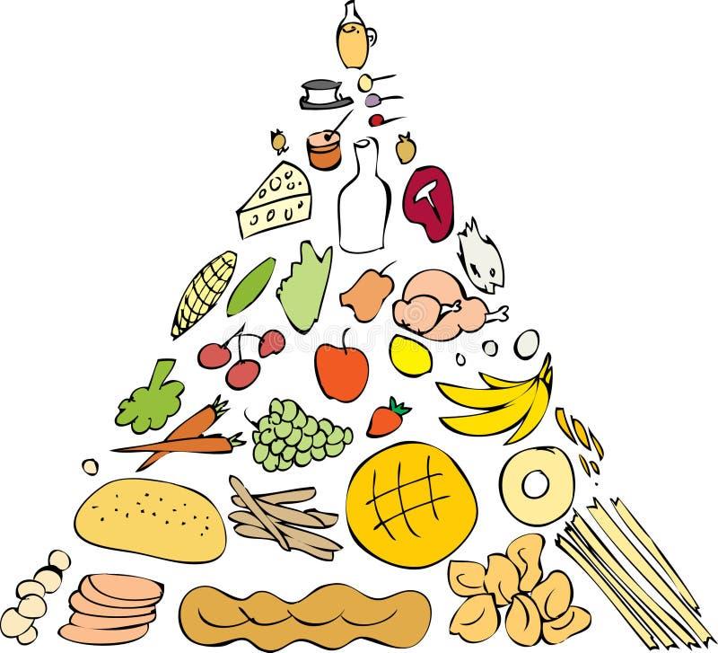 Food Pyramid Nutritional Guidline stock photo
