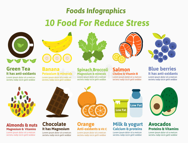 10 Food for Reduce Stress stock illustration