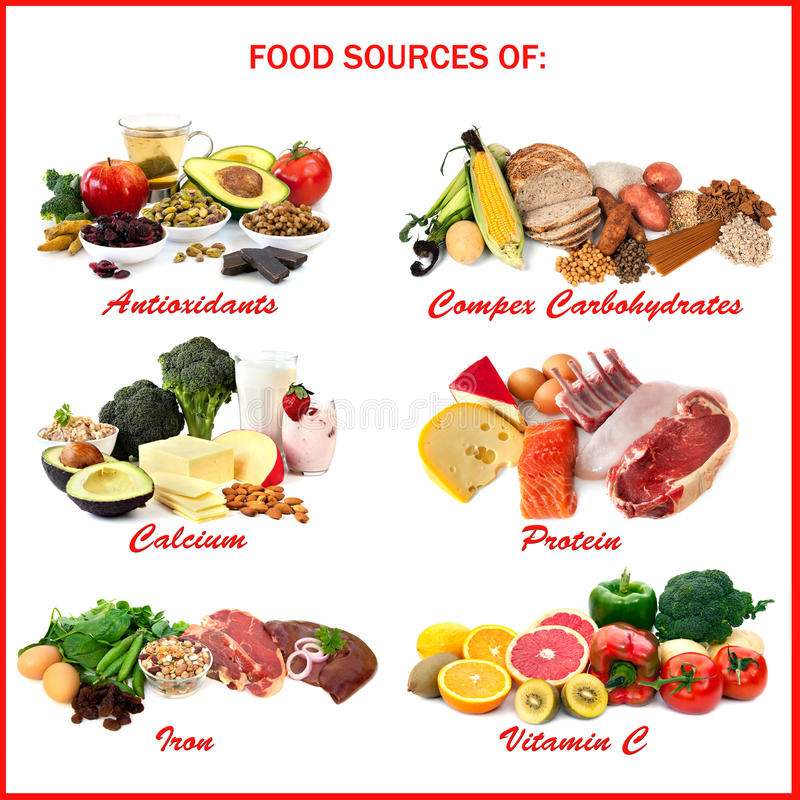 Food Sources of Nutrients. Chart showing food sources of various nutrients, each isolated on white. Includes antioxidants, complex carbohydrates, calcium royalty free stock image