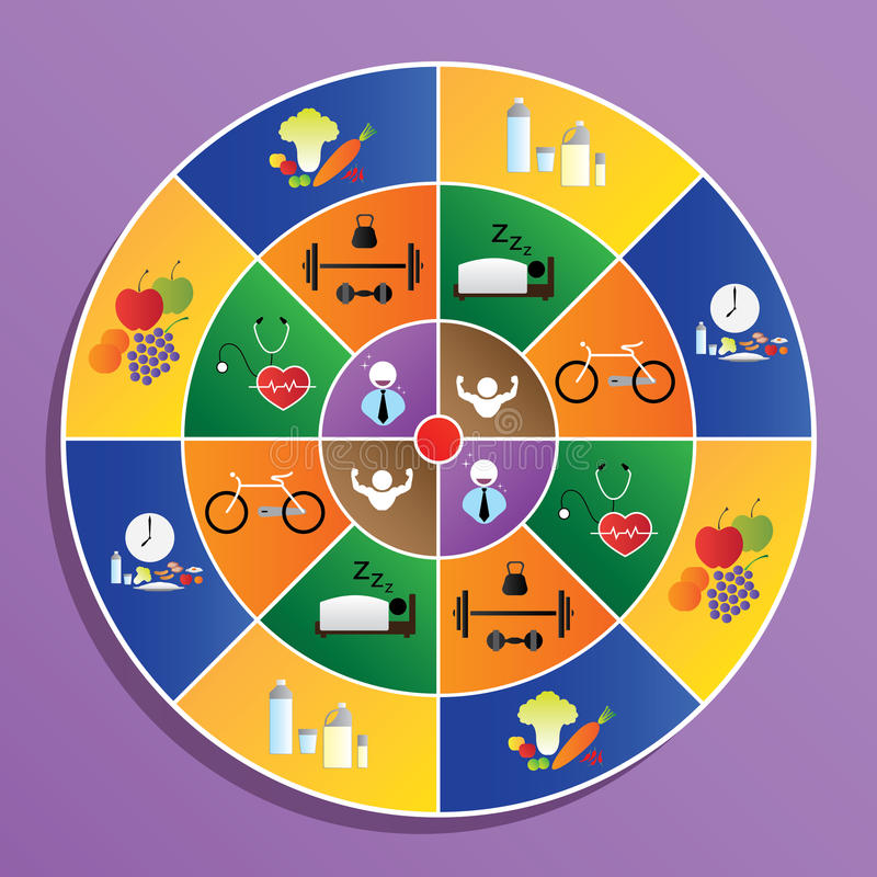 Food symbol on target. Health concept royalty free illustration