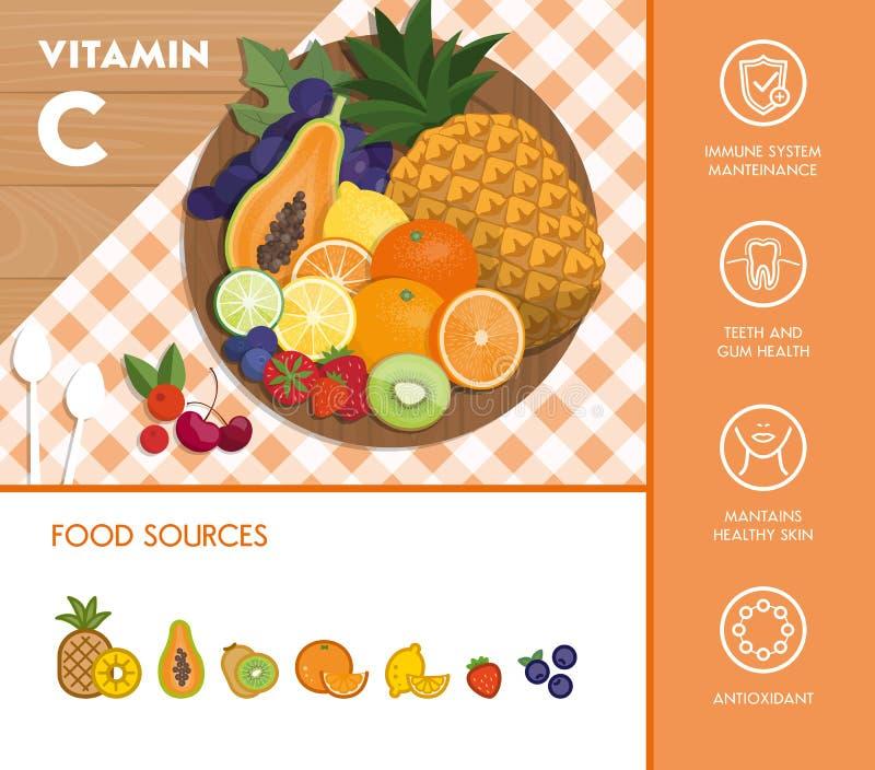 Food and vitamins vector illustration