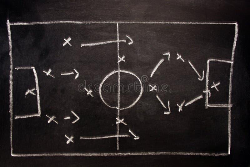 Football formation tactics royalty free stock photo