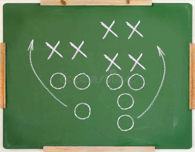 Football play diagram. An American football play diagram on a green chalkboard stock images