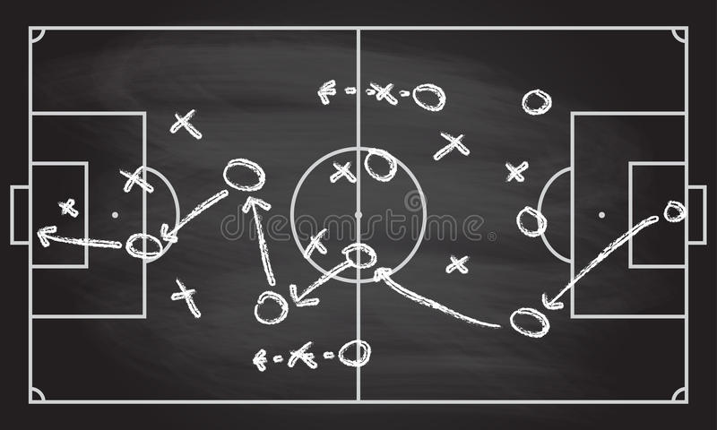 Football or soccer game strategy plan on blackboard texture with chalk rubbed background. royalty free illustration