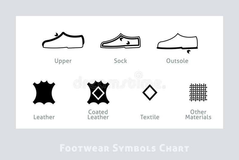 Footwear Label Icons. With Material Options royalty free illustration