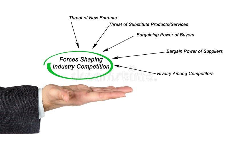 Forças que dão forma à competição da indústria imagens de stock royalty free