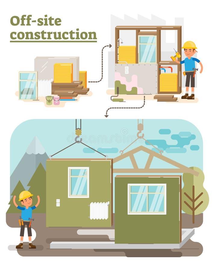 Fora da construção do local ilustração stock