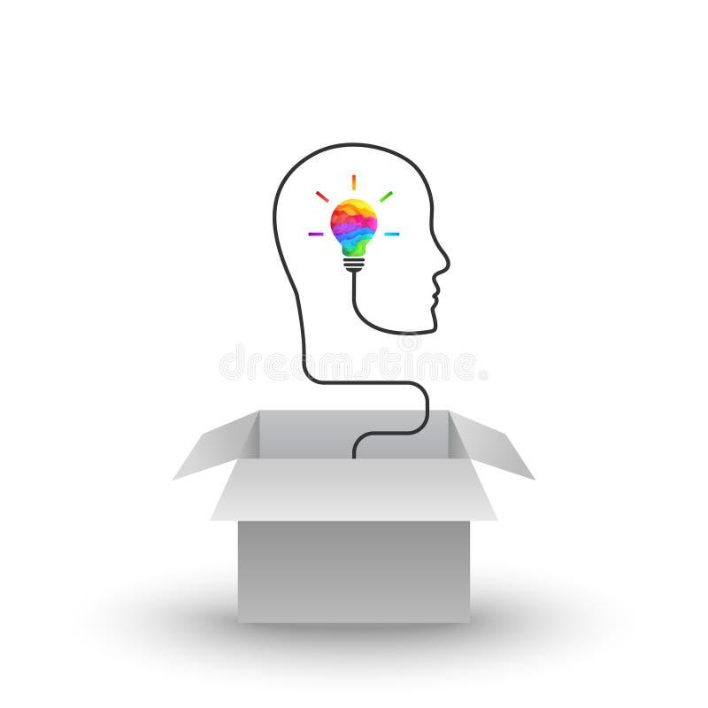 Fora do conceito de pensamento da caixa ilustração do vetor