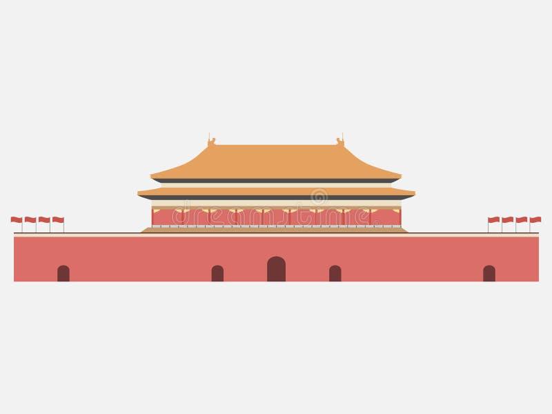 Forbidden City. Gate of Heavenly Peace. Tiananmen Square. Beijing. Vector stock illustration