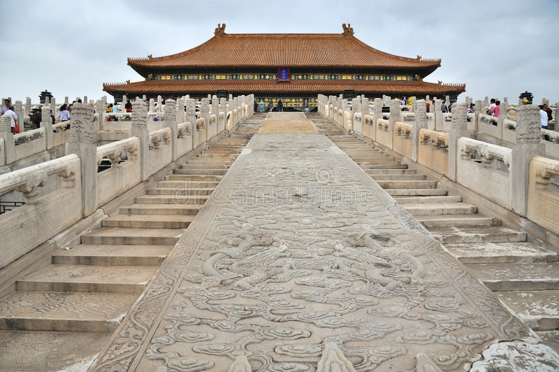 The Forbidden City (Gu Gong) royalty free stock image