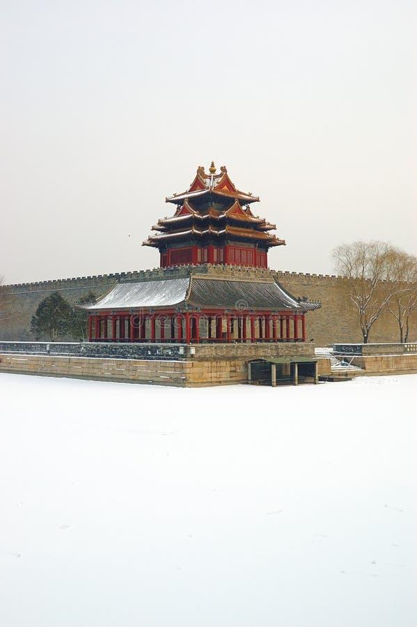 Forbidden city turret