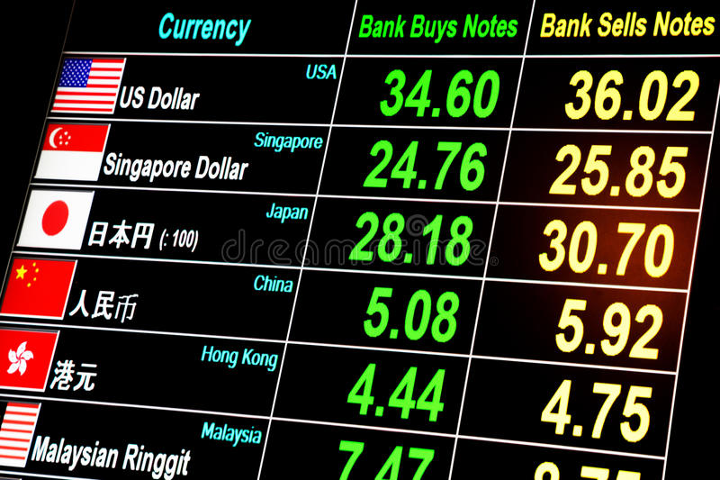 Foreign currency exchange rate on digital LED display screen stock image