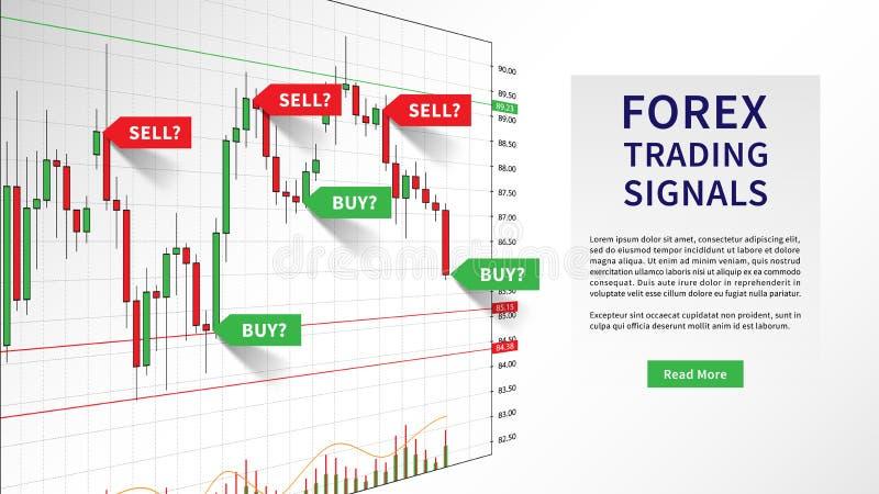 Forex de vectorillustratie van Handelindicatoren vector illustratie