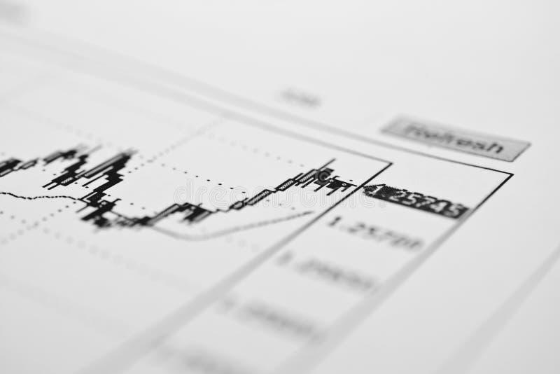Forex market. Stock market diagram on white grid background royalty free stock photos